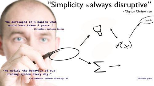 SImplicyisDisruptiveStreamBase