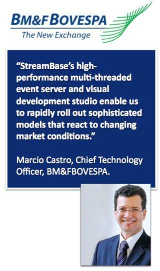 BMF StreamBase