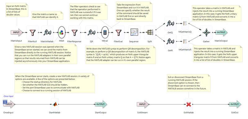 MATLAB StreamBase Integration Code